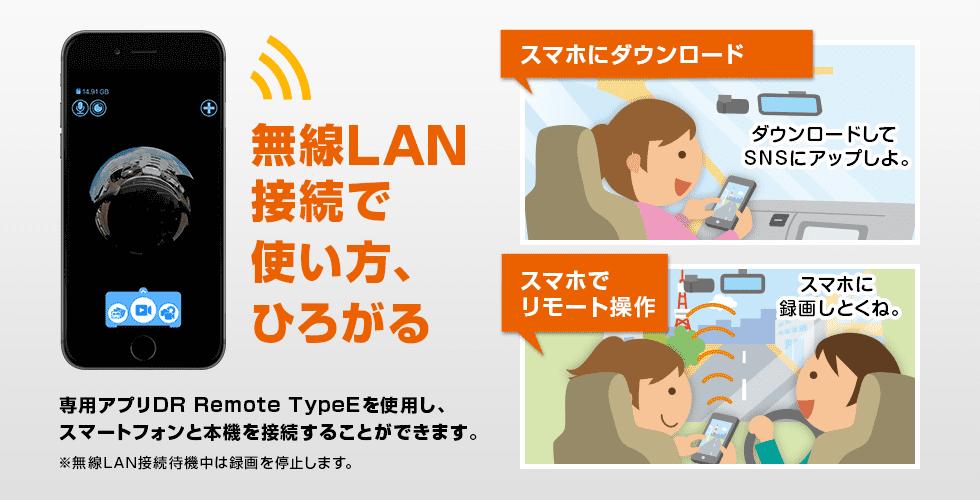 無線LANで使い方が広がる